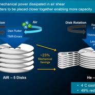 Hard Diskovi velikih kapaciteta